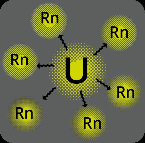 Rad n galicia detectamos y eliminamos el gas rad n de su for Medicion de gas radon